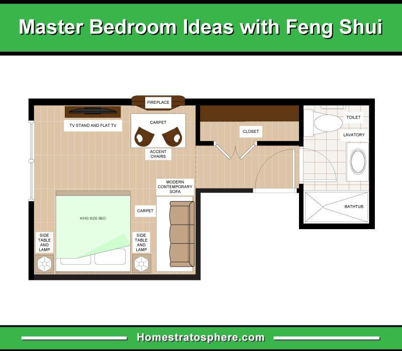 How To Feng Shui Your Bedroom 25 Rules With 17 Layout Diagram Examples Master Bedroom Layout Feng Shui Master Bedroom Master Bedroom Wall Art