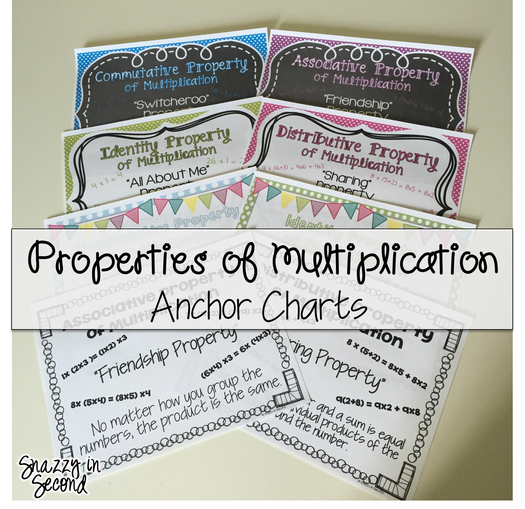 Properties Of Multiplication Anchor Charts Commutative