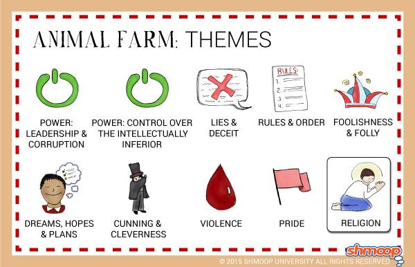 animal farm theme of religion literary units farm animals