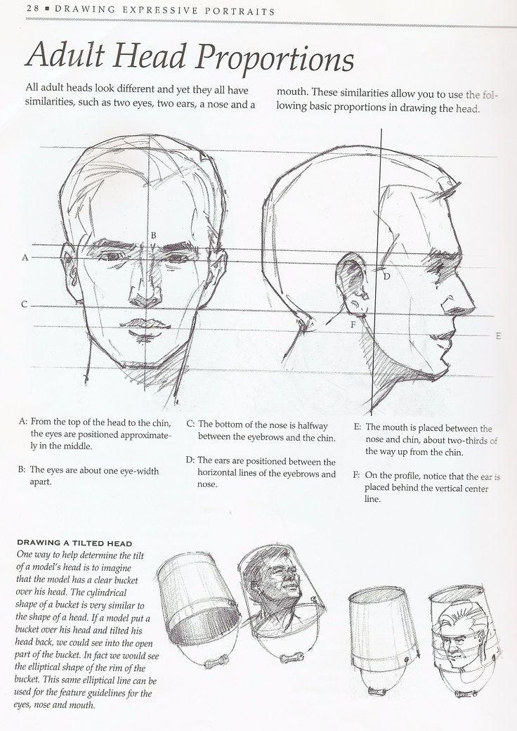 good head techniques