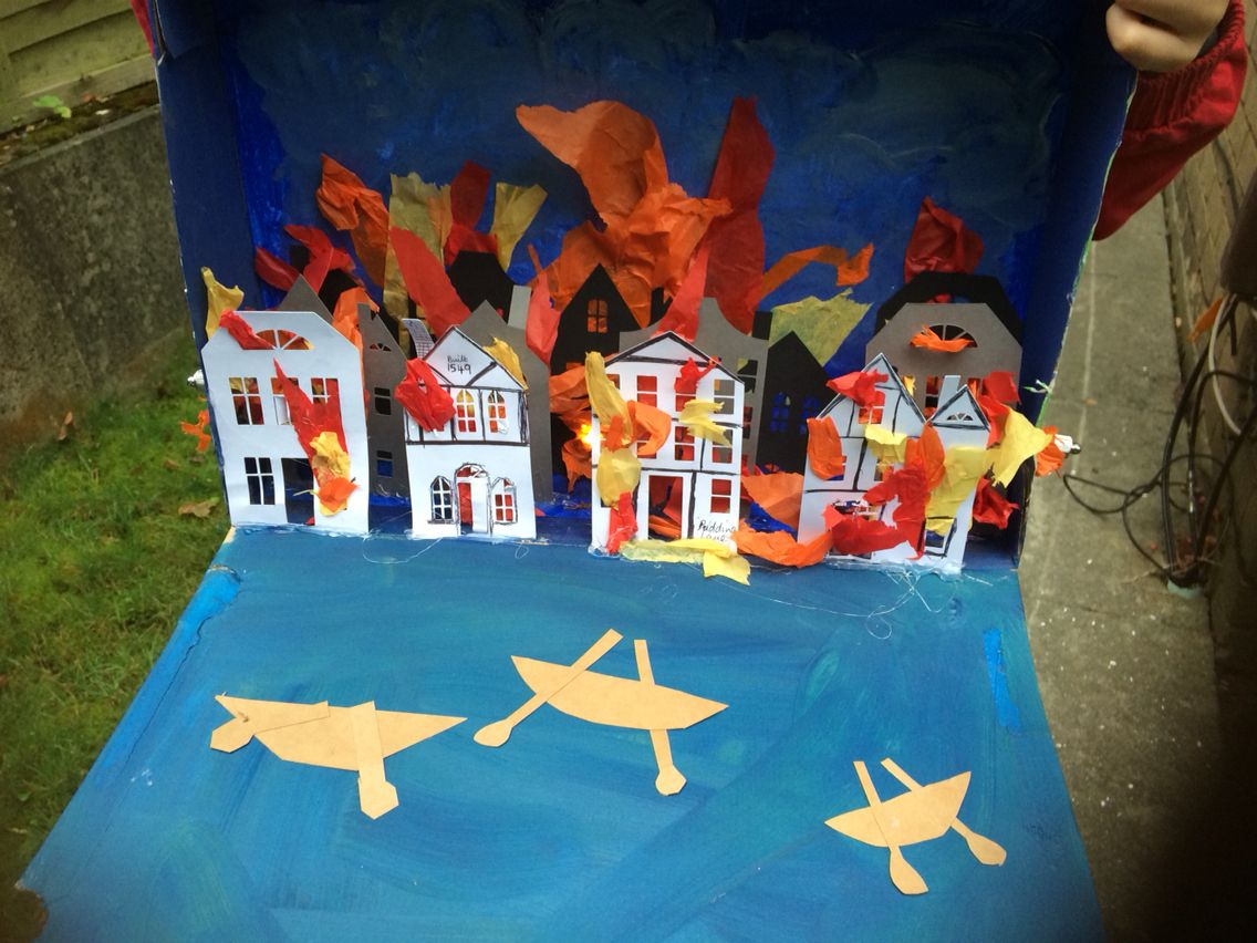 Great Fire Of London Ks1 Year 2
