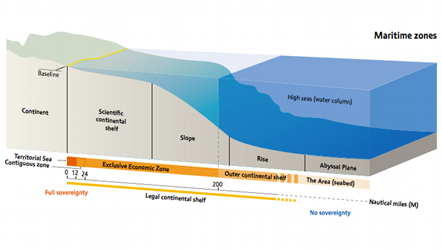 Continental shelf this is a diagram of a continental for Ocean floor features definition
