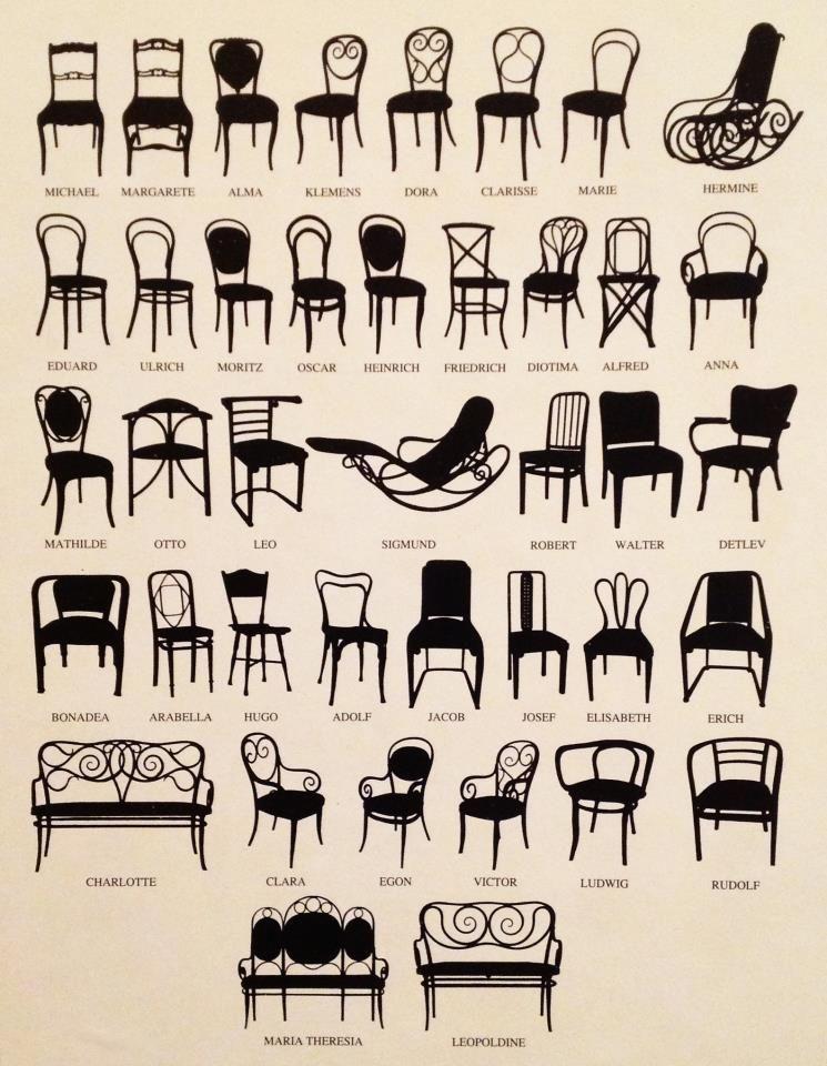 Clásicos Del Diseño Industrial: Las Sillas Thonet. Bentwood ChairsDining ...