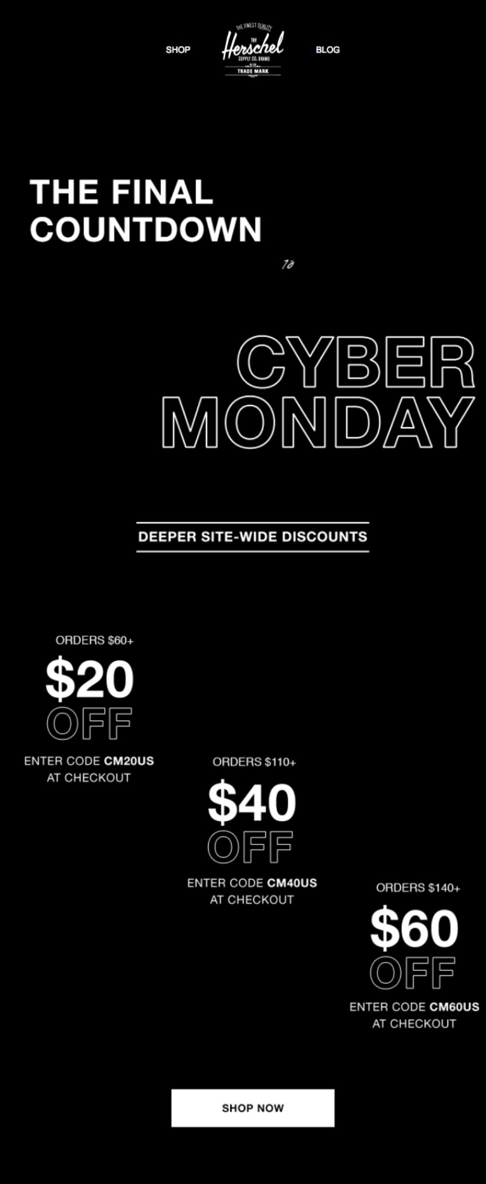 Black Friday Cyber Monday Email Checklist Mailerlite In 2020 Cyber Monday Email Cyber Monday Black Friday Marketing