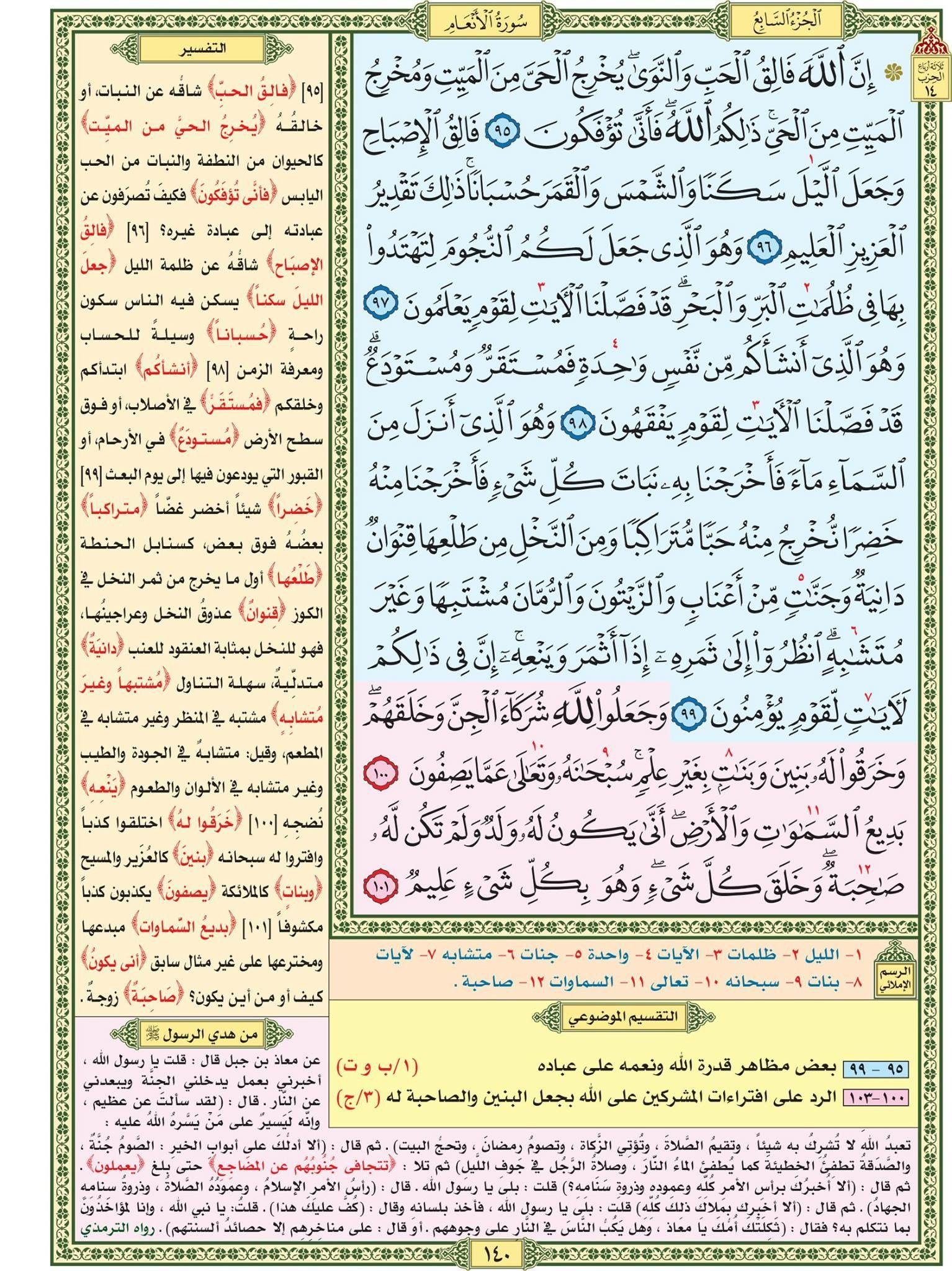 سورة الأنعام صفحة ١٤٠ مصحف التقسيم الموضوعي للحافظ المتقن Quran Verses Verses Bullet Journal