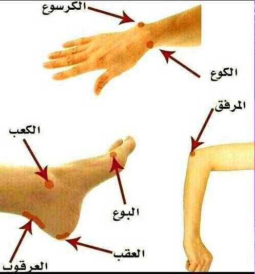 عبدالله باطويل On Twitter Pendidikan
