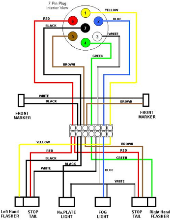 Wiring Diagram Color Code For Trailer   Chevy 2500 Trailer Wiring Diagram      Wiring Diagram