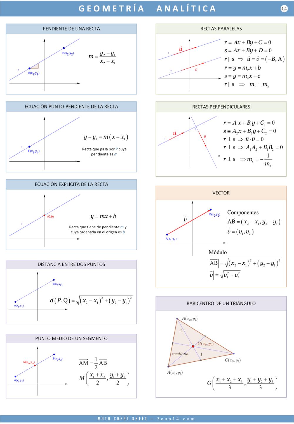 3con14 Matemáticas E Geometría Analitica Fórmulas Geometria Analitica Matematicas Matematicas Universitarias