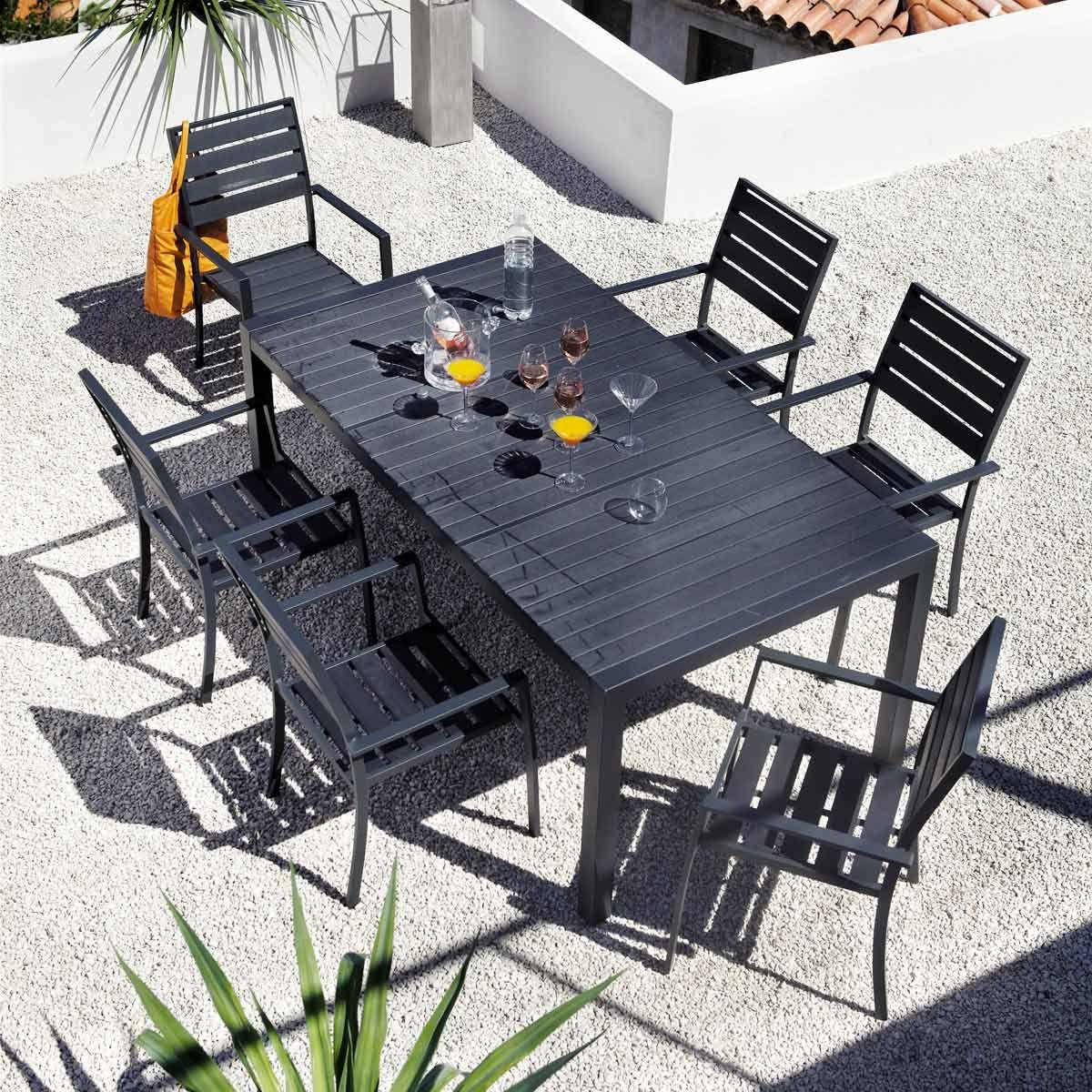 Coin repas | ++ déco idées achat | Outdoor furniture sets ...