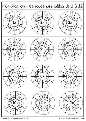 Tafels oefenen skola Pinterest Math, School and Multiplication - multiplication table