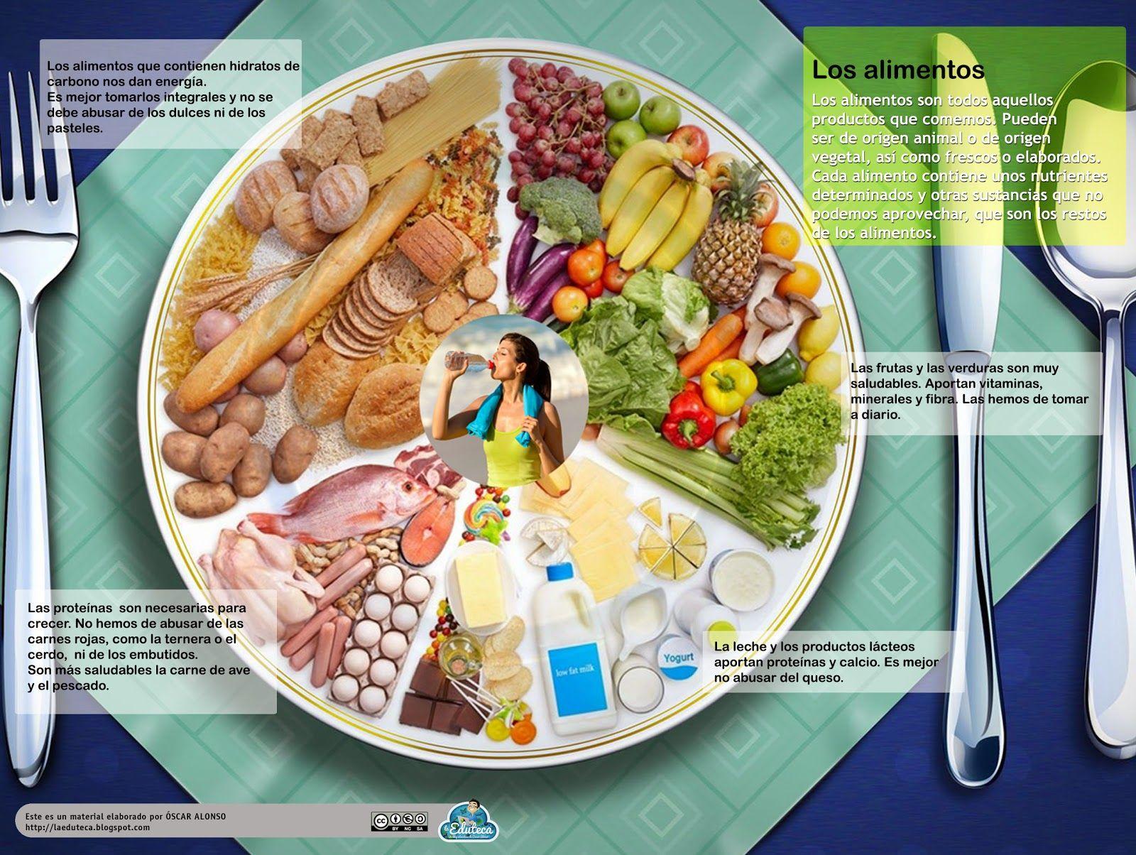 RECURSOS PRIMARIA | Esquemas, Alimentos y Sobres