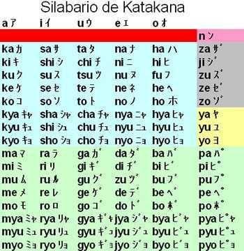 Simbolos Japoneses Aula De Japones Aprendendo Japones Aprender