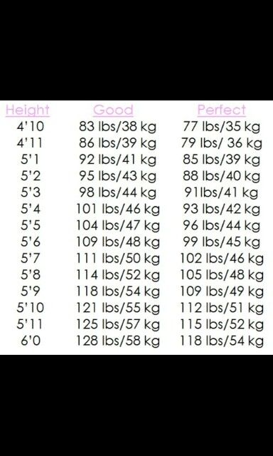 We Have Created This Website To Answer All Questions About Currency And Units Conversions In Case Convert 79 Kg Lbs