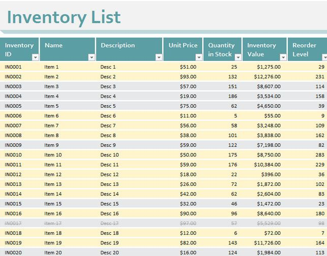 Pin by Techniology on Excel Project Management Templates For - free profit and loss template for self employed