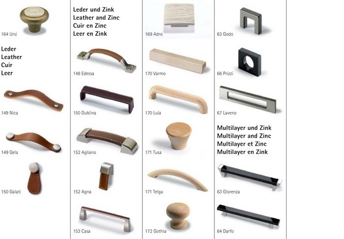 мебельные ручки Hettich Alfa Mebel полезное Pinterest