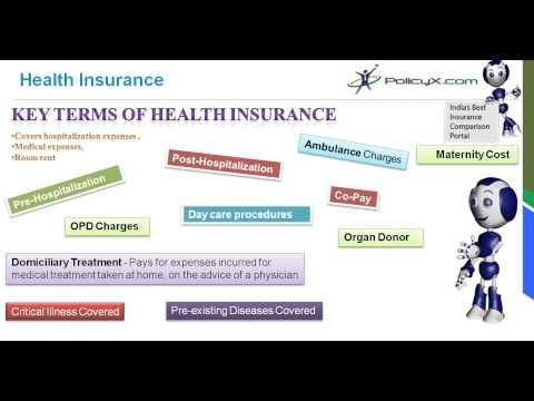 Health Insurance Key Terminology Of Health Plans Policyx Com