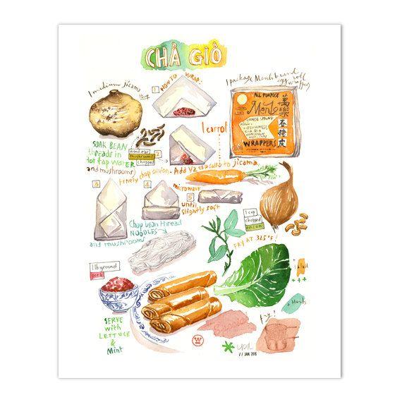 Vietnamese Cha Gio Illustrated Recipe Print, Spring Rolls