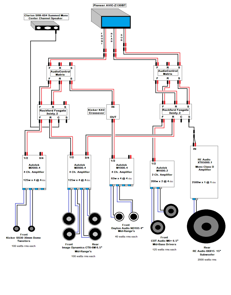hight resolution of component car stereo wiring diagram google search