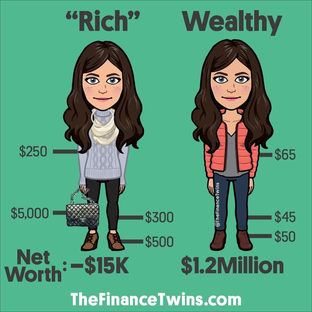 Rich Vs Wealthy Here's Why It's Better To Be Wealthy is part of Money management - There's a BIG difference between rich vs wealthy  Most don't realize that trying to be rich can prevent you from becoming wealthy  It's not too late!