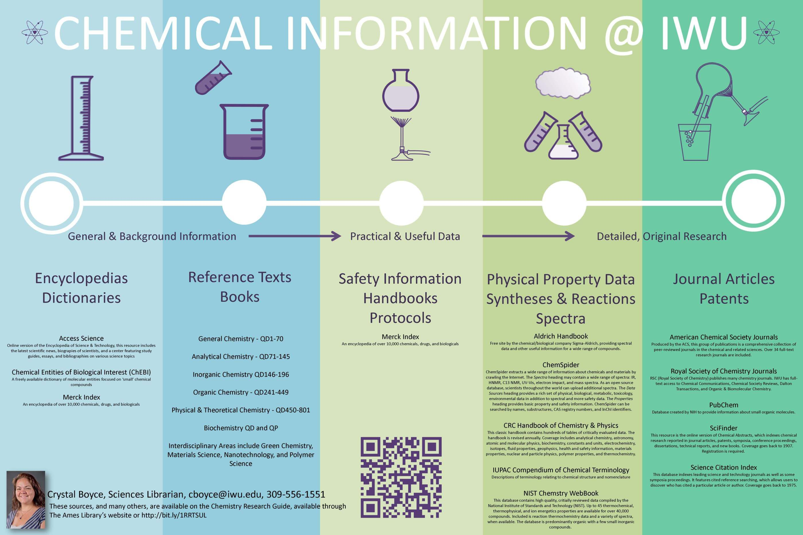 Chemical Information @ IWU Poster | Poster Presentations