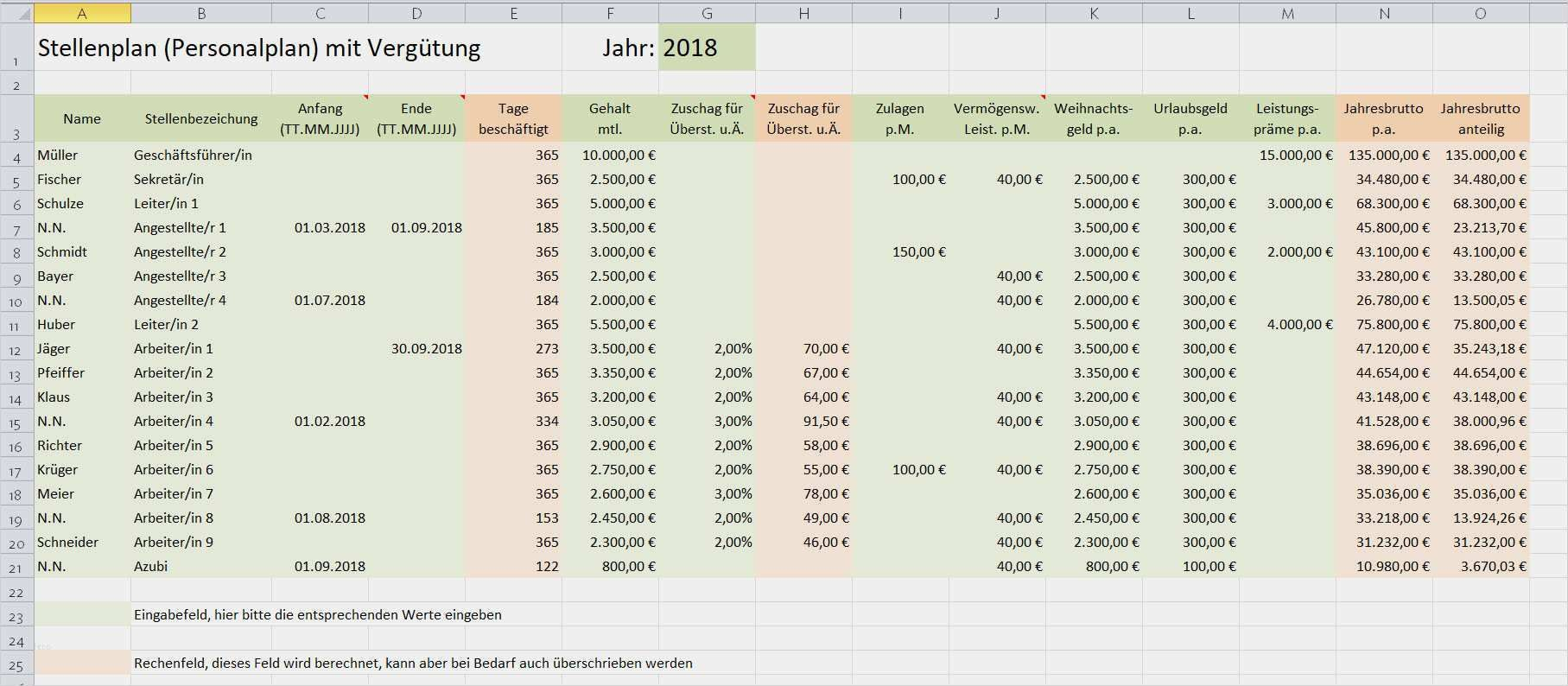 38 Suss Personalkostenplanung Excel Vorlage Abbildung In 2020 Excel Vorlage Anschreiben Vorlage Vorlagen