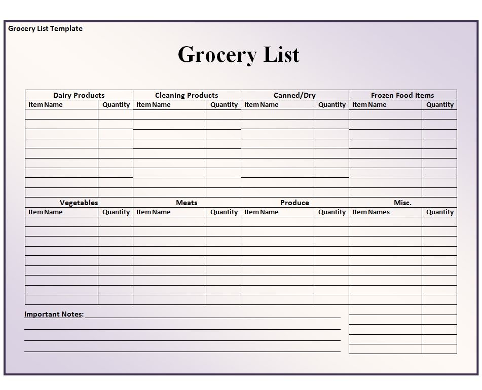 Stunning Grocery List Template Word Ideas - Office Worker Resume - office worker resume
