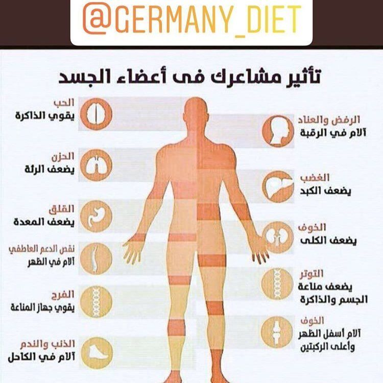 Pin By Am On صحة Health Did You Know Health Fitness