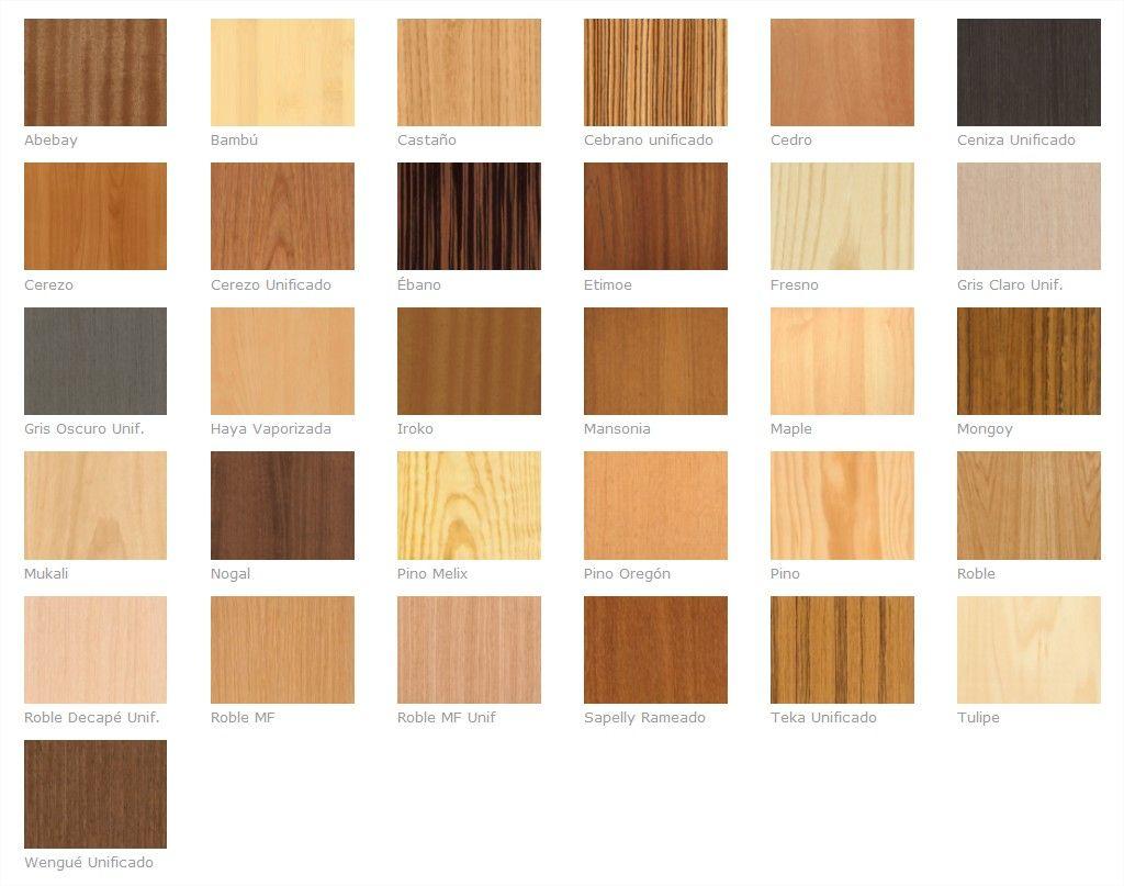 Qu acabado en madera es mejor para mi puerta acabados - Puertas piso interior ...