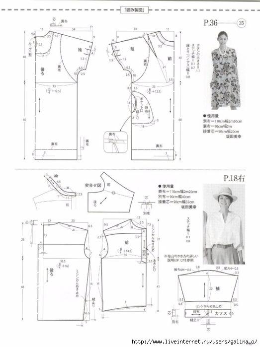 Pin de Celeste Duerto en Basicos de costura | Pinterest