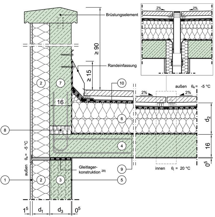 Detailseite Planning Atlas Building Construction Single Shell