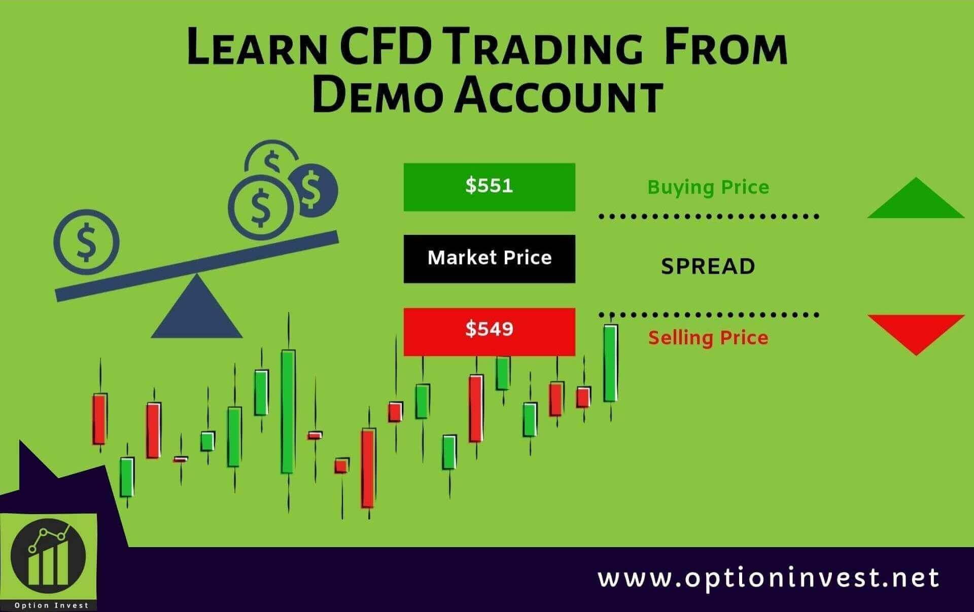 höchste brokerauszahlung für 5-minütige binäre optionen cfd handel demokonto