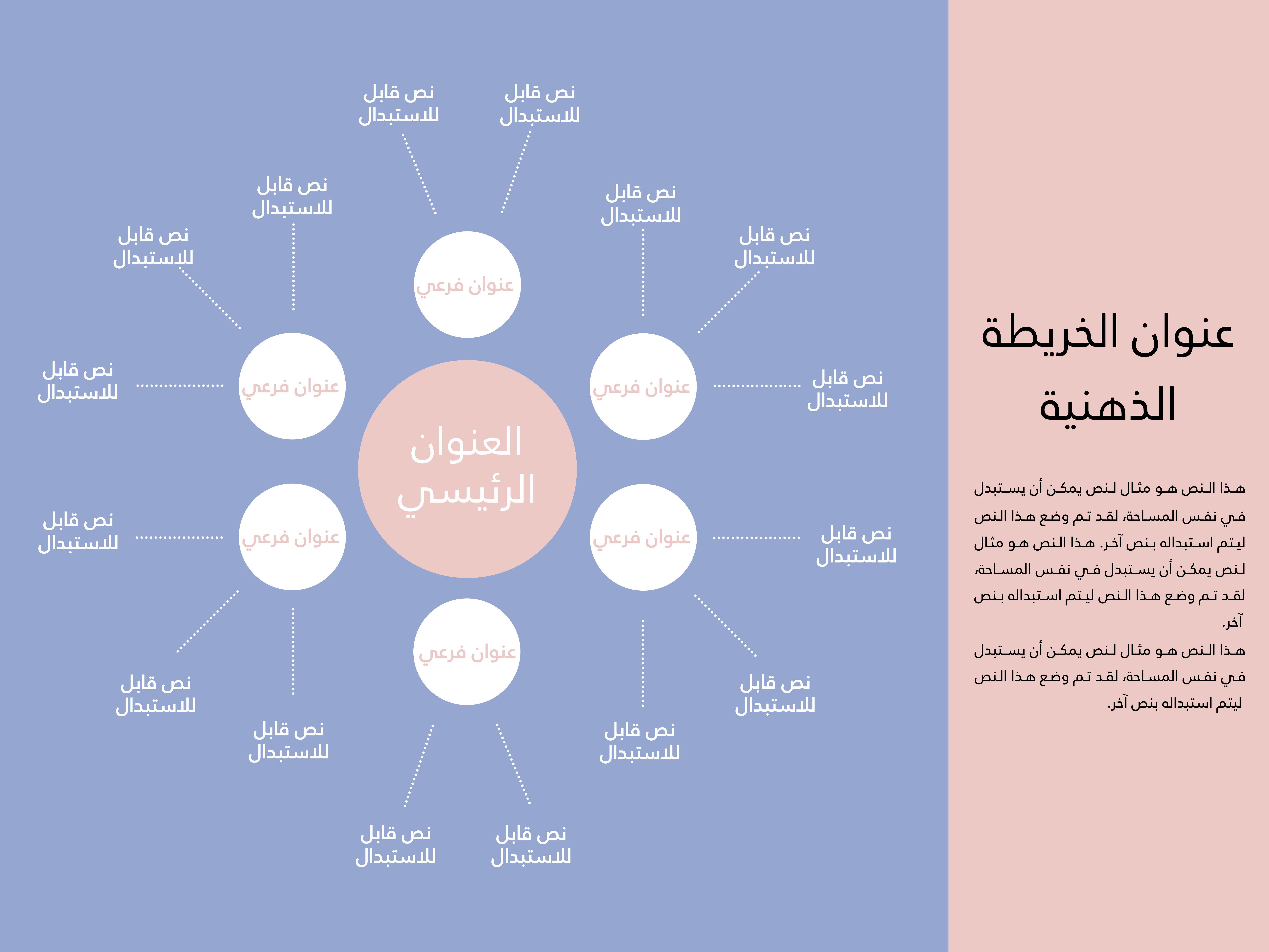 10 قوالب خرائط ذهنية Ideas Arabic Books Baby Education Living Room Design Decor