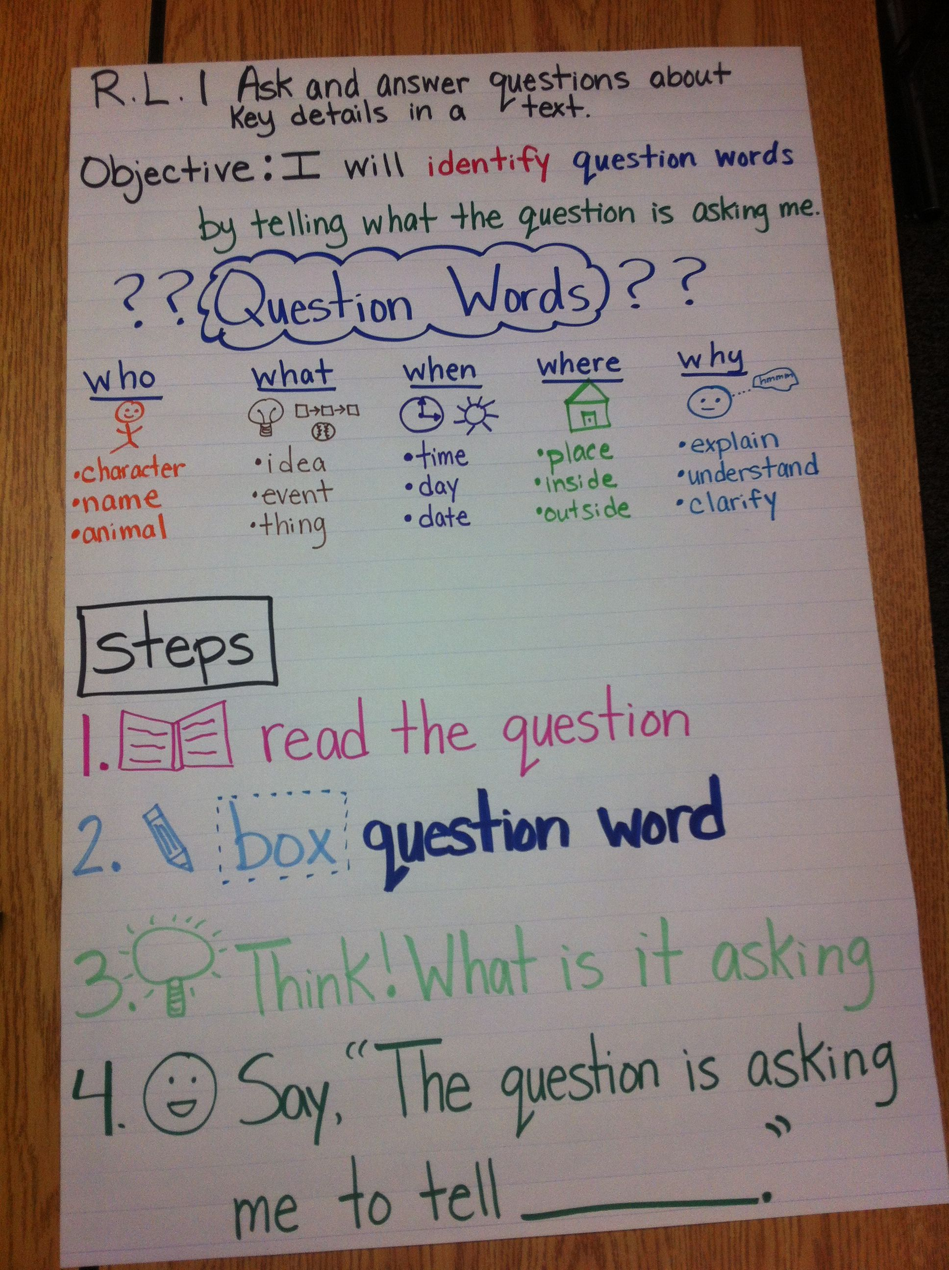 Ccss Rl1 Ask And Answer Questions Objective Asking