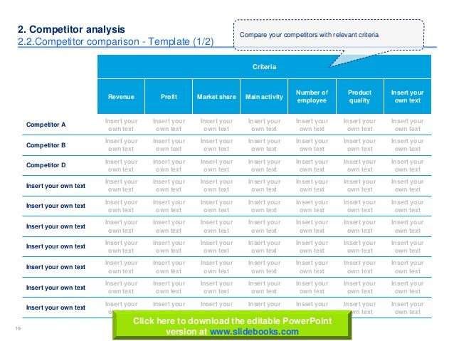 Market U0026 Competitor Analysis Template In PPT  Competitive Analysis Report Example