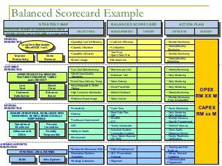 bank of montreals balanced scorecard essay In 1948, wendell smith's book, jackie robinson: my own story, was released in the  in which a reliance on raw power-hitting gave way to balanced offensive strategies that used footspeed to create runs through aggressive baserunning  he also served as the bank's first chairman of the board.