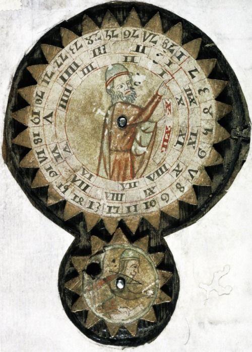 Image result for medieval manuscript clock