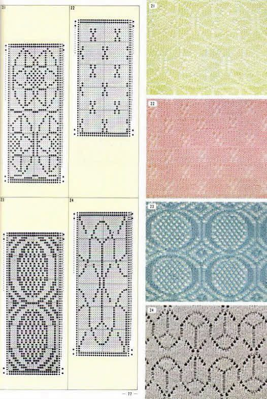 Pin de SELENMAR en #Pattern Designs for machine Knitting# Thread ...