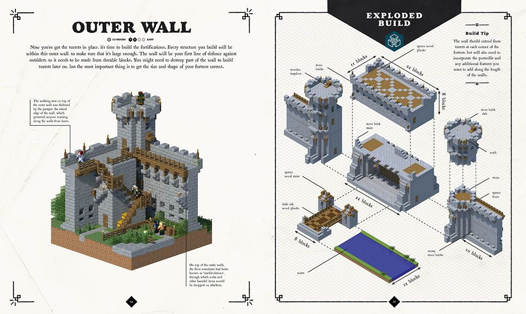 New Book Alert Build A Mighty Medieval Empire