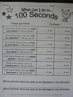 100th Day Estimation: What can I do in 100 seconds?
