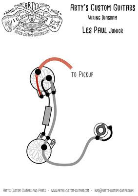 Les Paul Junior Prewired Kit mit Bumblebee Caps w 2020