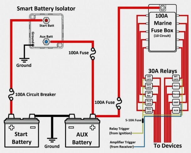 boat dual battery wiring diagram  boat wiring dual battery