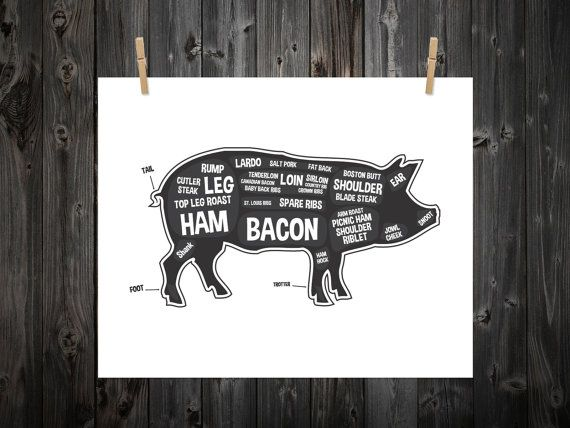 Pig Butcher Diagram Butcher Print Butcher Chart Pig Etsy In 2020 Butcher Diagram Prints Butcher
