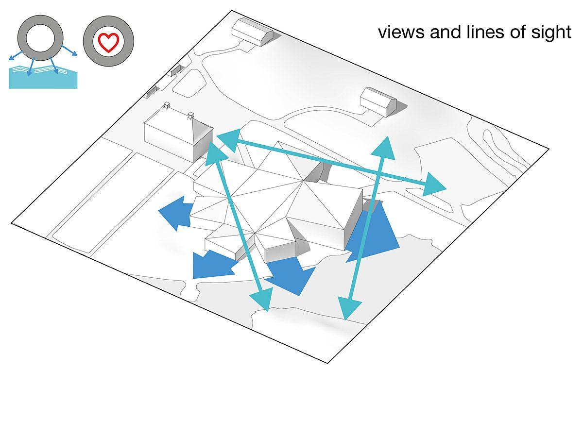 Concept Art Museums Architecture Diagrams