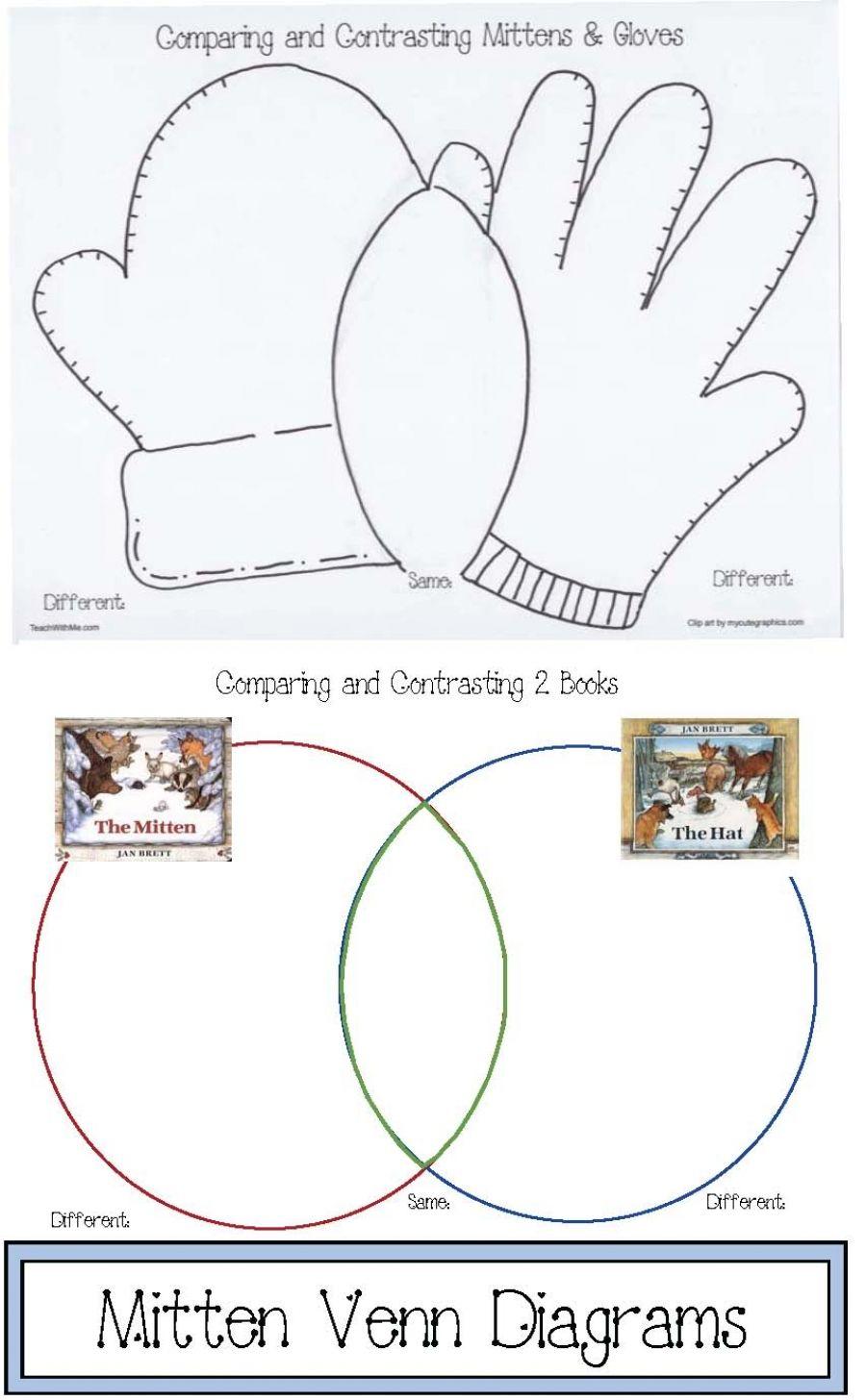 hight resolution of mitten venn diagrams