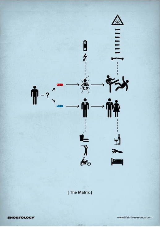 Excellents résumés de films en mode minimaliste : http://www.geek-art.net/h-57-shortology-movie-posters/