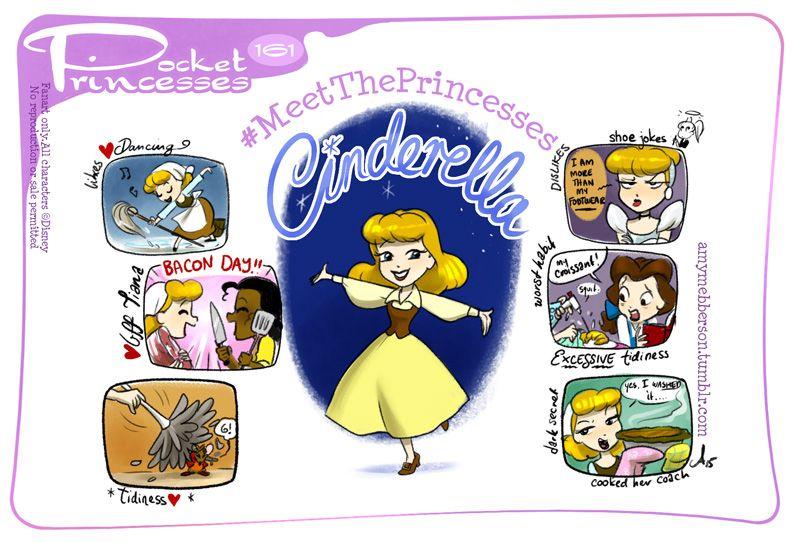 Pocket Princesses 161: Meet Cinderella........................................Please reblog, do not repost or remove caption