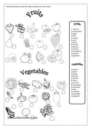 to label the visuals of fruits and vegetables with their