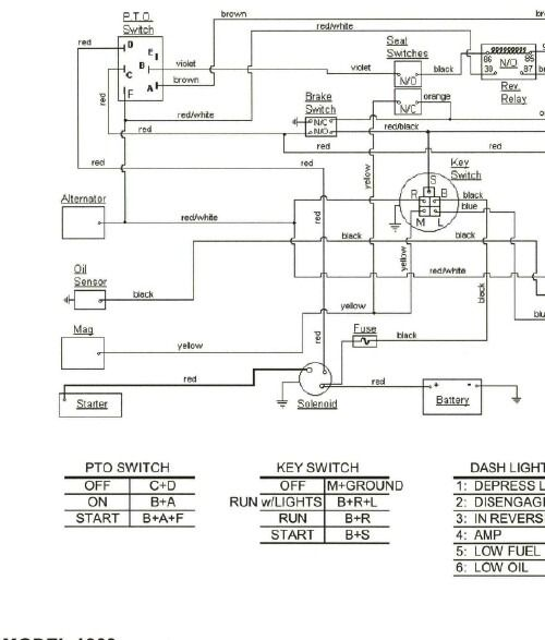 cub cadet wiring diagram switch 2166 cub cadet wiring diagram #14