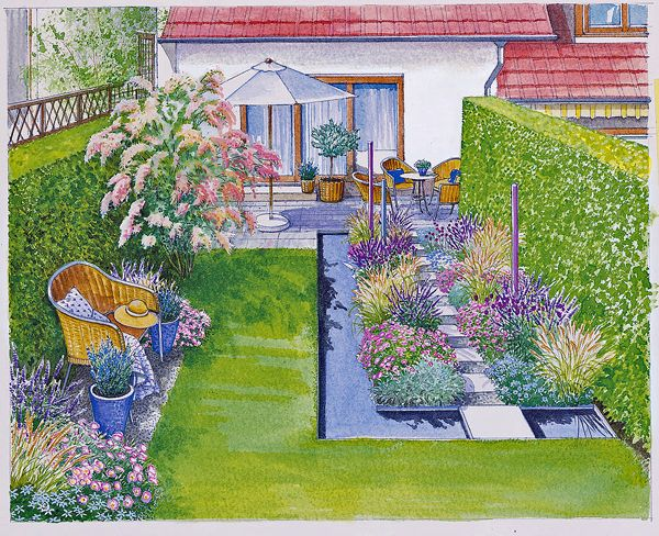 1 Garten 2 Ideen Ein Reihenhausgarten Aus Der Reihe Reihenhausgarten Design Kleiner Garten Schmaler Garten