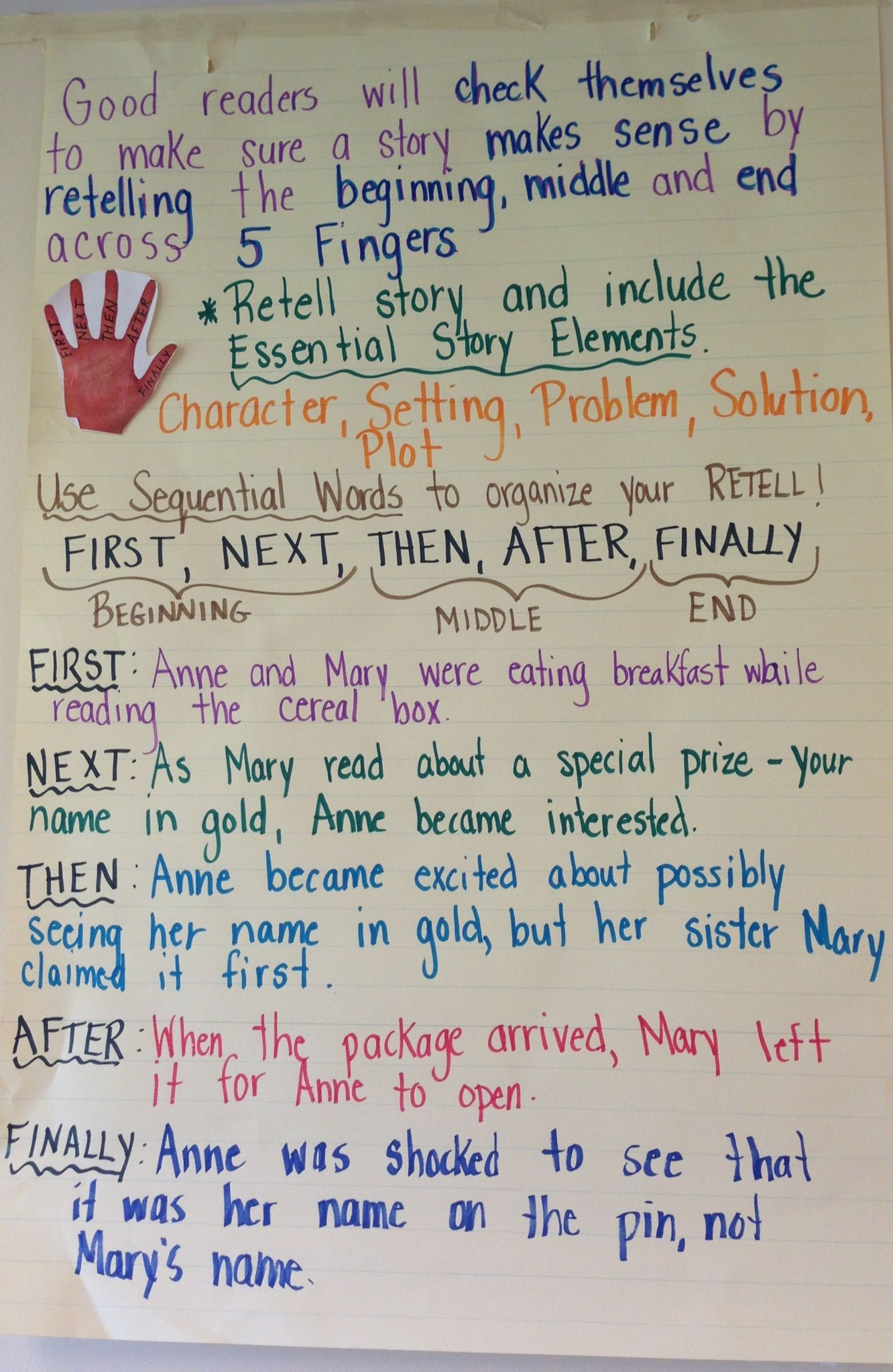 Retelling Across 5 Fingers